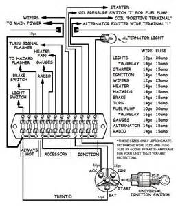 rod wiring ideas get free image about wiring diagram