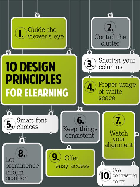 infographic style layout the 10 elearning design principles infographic e