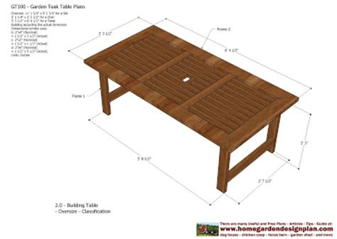Woodworking Plans Patio Table