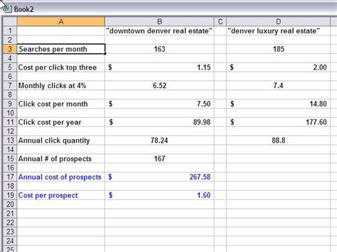 business plan template forbes realtor business plan free