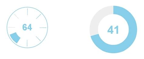 create beautiful circular switches with jquery knob web