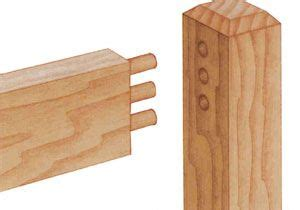 dowel joint woodworking joints woodworking