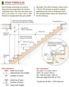 Stair Design Calculator by Framing A Staircase Fine Homebuilding