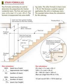 Saver stair instructions stair parts balustrade hi tech windows photo