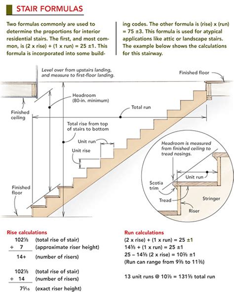 stair design calculator framing a staircase fine homebuilding