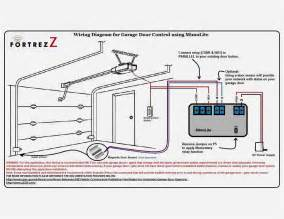 wiring diagram garage door sensor efcaviation