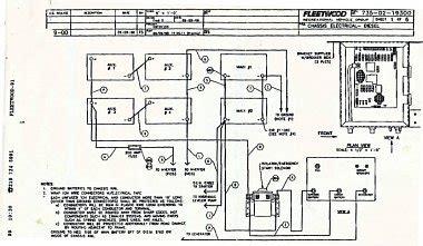 fleetwood bounder floor plans floor matttroy