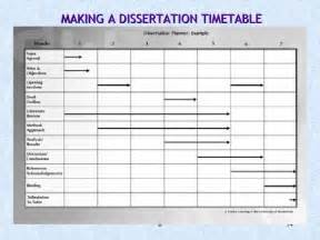 Dissertation Project Plan Template by And Dissertation Help Timetable Ssays For Sale