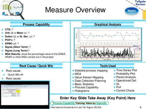 4 Box Project Status Report Template Measure Phase Lean Six Sigma Tollgate Template