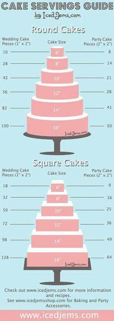 cakes sizes on pinterest cake sizes serving size and wedding cakes