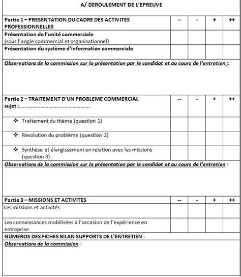 Exemple De Lettre De Demission Bts Muc exemple lettre de demission bts muc