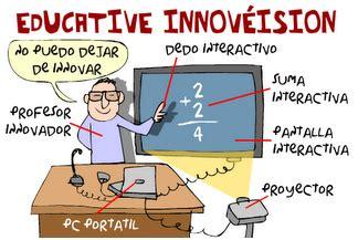 imagenes gestion educativa estrategica gestion e innovacion educativa modelo de gesti 243 n