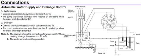 Omron 61f G1 Ap Wlc Switch 2tangki omron 61f g ap wiring diagram floatless level switch
