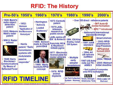 a history of the detection conviction and designs of a murel the great western land pirate together with his system of villainy and plan of exciting a negro rebellion classic reprint books part 1 rfid technology application areas ppt