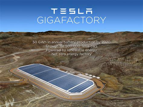 Tesla Mining Arizona Geology Did Lithium Mines Seal The Deal For Tesla
