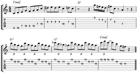 pattern jazz john coltrane jazz patterns 101