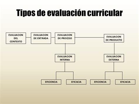 Modelo De Evaluacion Curricular Segun Evaluacion Curricular