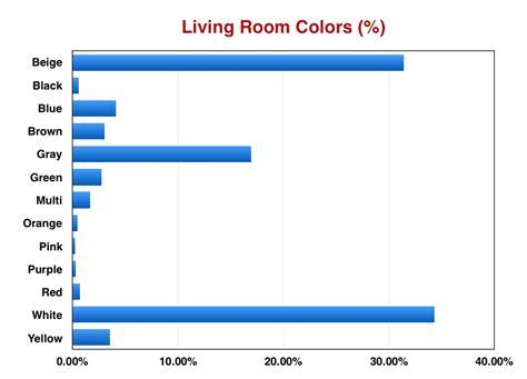 Living Room Color Guide 100 Gray Living Room Designs Photos