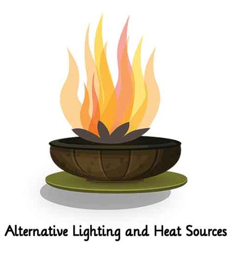 alternative to heat l for chickens pics for gt sources of heat
