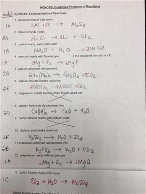 sotochem unit 2c antacids chemical reactions
