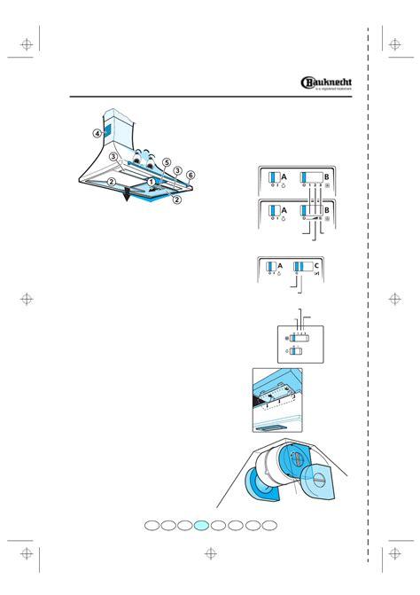 afmetingen wc papier bidet wc keukentafel afmetingen