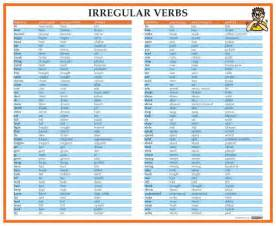 list of verbs