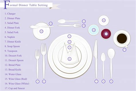 come apparecchiare una tavola apparecchiare 11 regole di base donnad