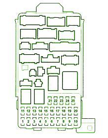 2003 honda element fuse box map free guide manual