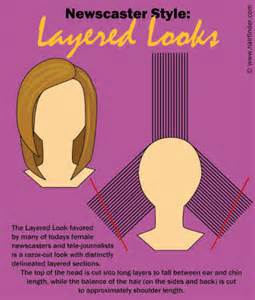 how to cut a layered bob haircut diagram how to get the newscasters hairstyle with one shorter