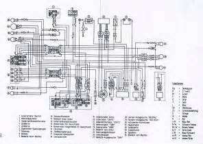 kfx 400 engine diagram kfx get free image about wiring