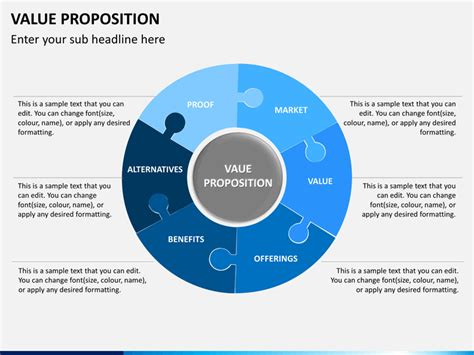 Home Design Firms by Value Proposition Powerpoint Template Sketchbubble