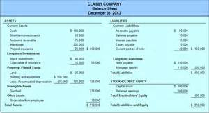 classified balance sheet template finance accounting principles of accounting chapter 4