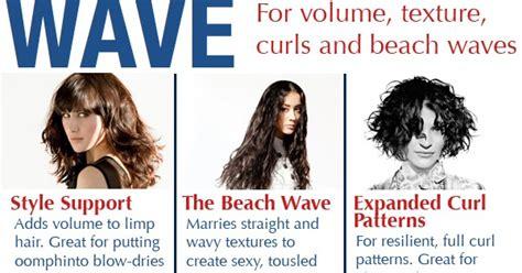 new american wave perm locations arizona fashionista new york girl arrojo american wave giveaway