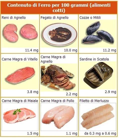 alimenti per anemia anemia cause sintomi e cure naturali dieta per anemia