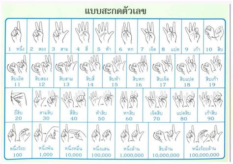sign language numbers 1 30 printable asl sign language numbers 1 20 search results calendar