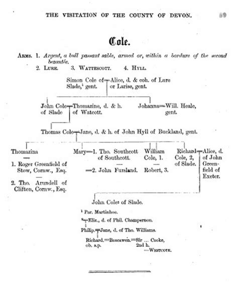 the genealogy of the family of cole of the county of and of those of its branches which settled in suffolk hshire surrey lincolnshire and ireland classic reprint books 169 2006