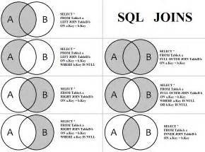 tsql sql server replaces left join for left outer join