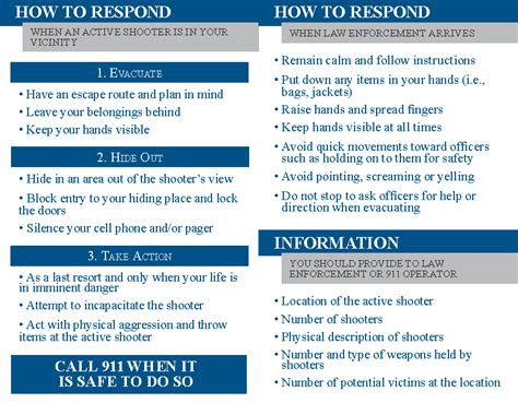 Active Shooter Resources 171 Jewish Community Relations Council Active Shooter Drill Template