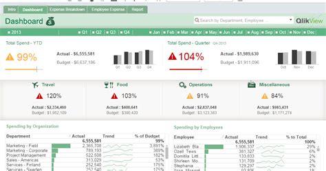 qlikview admin tutorial business intelligence singapore qlikview expense