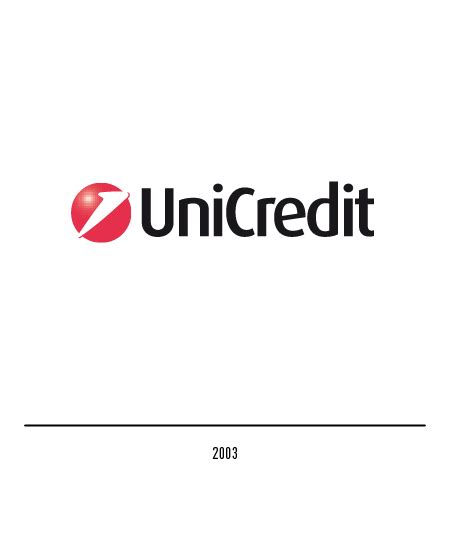 www unicredit di roma it the di roma logo history and evolution