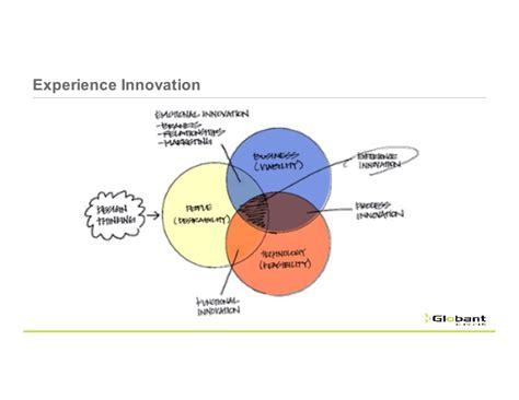 design thinking keynote keynote pablo brenner sobre business model canvas y design