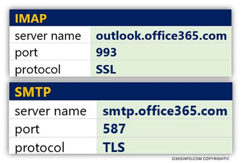 porte imap imap smtp outlook configure outlook to access office