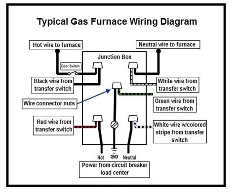 furnace transfer switch wiring diagram wiring diagram