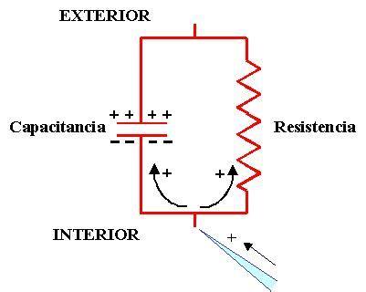 que es un capacitor o condensador yahoo que es un capacitor en fisica yahoo 28 images qu 233 es un capacitor y c 243 mo funciona