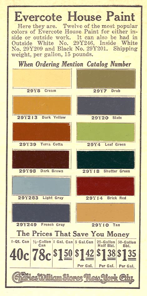 timeless historical colors for interiors projects upon