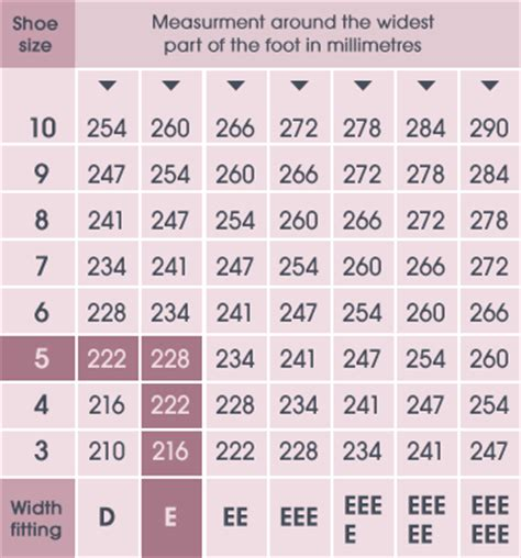 shoe size chart narrow narrow shoe size chart pictures to pin on pinterest