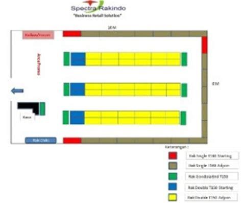 contoh layout gudang raktoko online