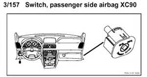 volvo airbag wiring diagram airbag download free printable