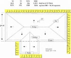 how to measure a hip roof from the ground how to measure roof plans or blueprints using a scale