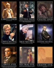Alignment Chart Meme - 10 best alignment charts the mary sue